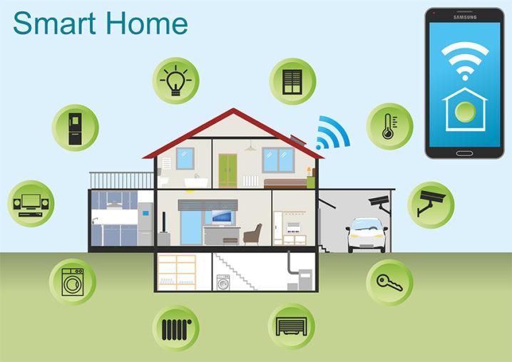 自宅をIot化するIoTリフォームサービスの説明