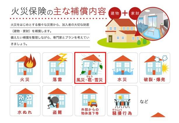火災保険 - 火災保険を上手に活用する方法